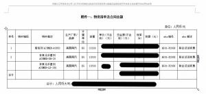 """鲁东公司中标""""内蒙古伊泰化工有限责任公司120万吨/年精细化学品示范项目"""""""